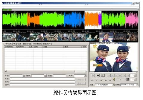 (5) 操作员重复步骤(3)~(4),直到完成对该日全部新广告样本